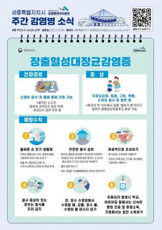 장출혈성대장균감염증(23주 카드뉴스)