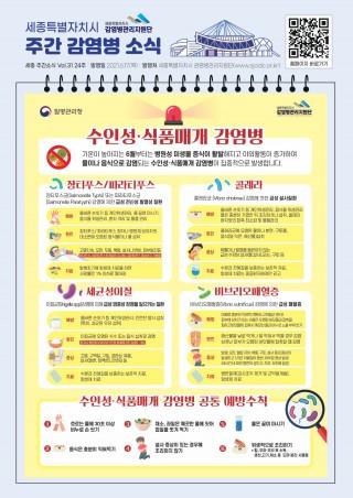 수인성식품매개감염병 (24주차 카드뉴스)